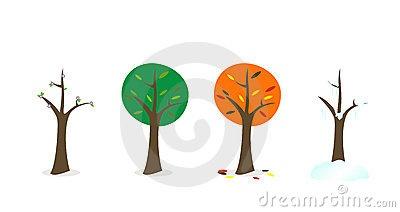 400x212 176 Best Four Seasons Images On Four Seasons, Seasons
