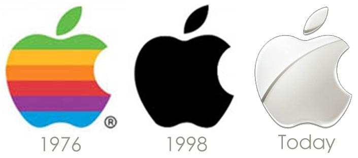 705x311 Apple Inc. Clipart Company Logo