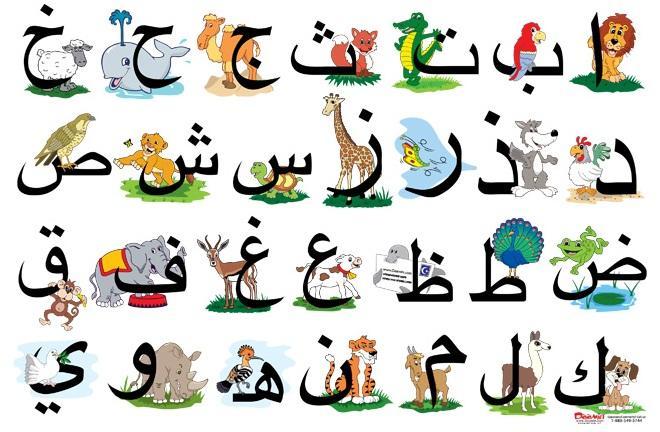 660x432 Online Kids Arabic Alphabet Chart