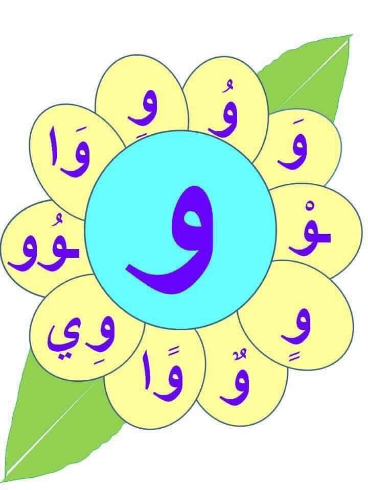 720x960 443 Best Arabic Images On Learning Arabic, Arabic