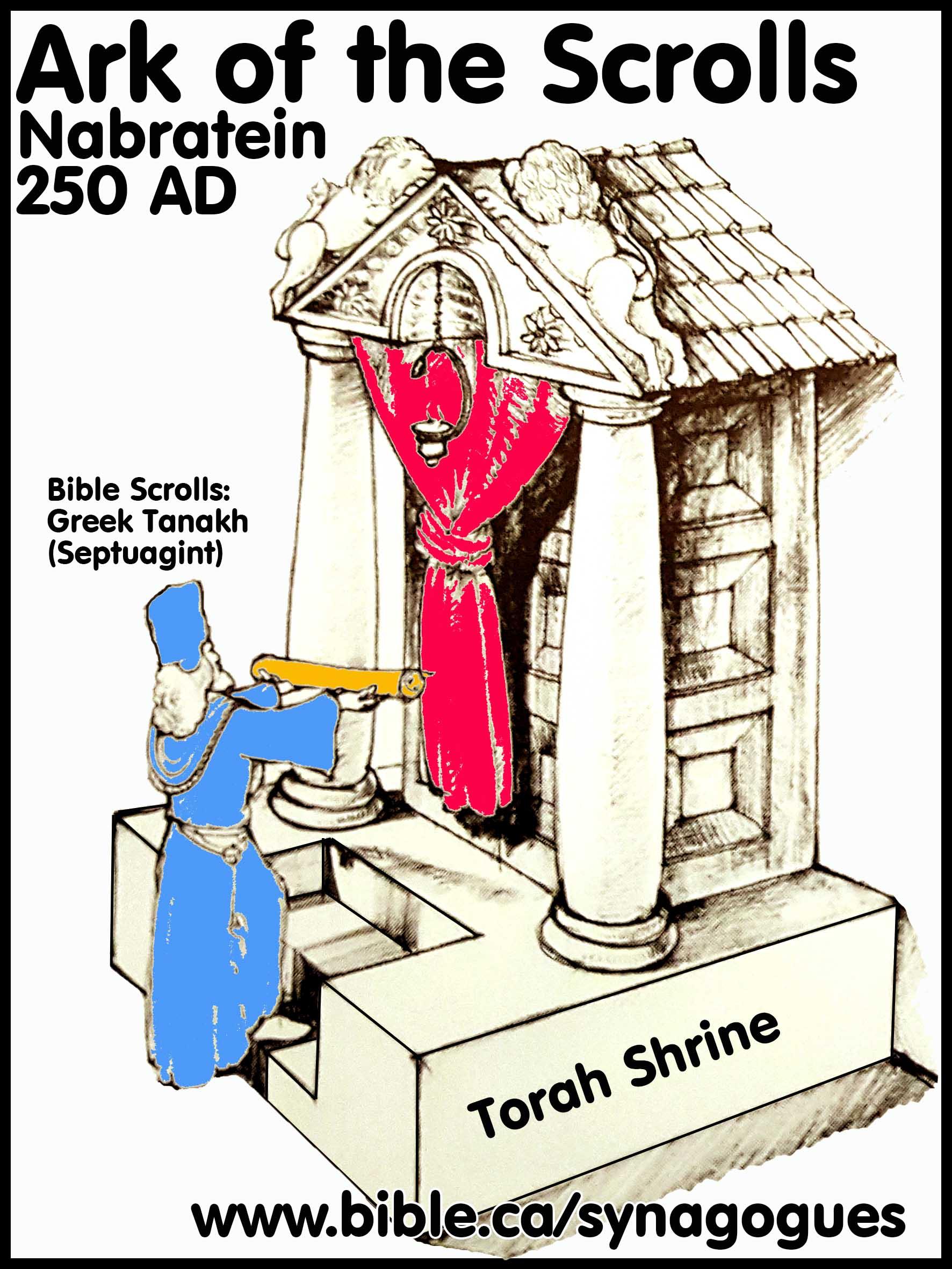 1772x2362 Ark Of The Scrolls Niche, Torah Shrine Prototype Of The Church Apse
