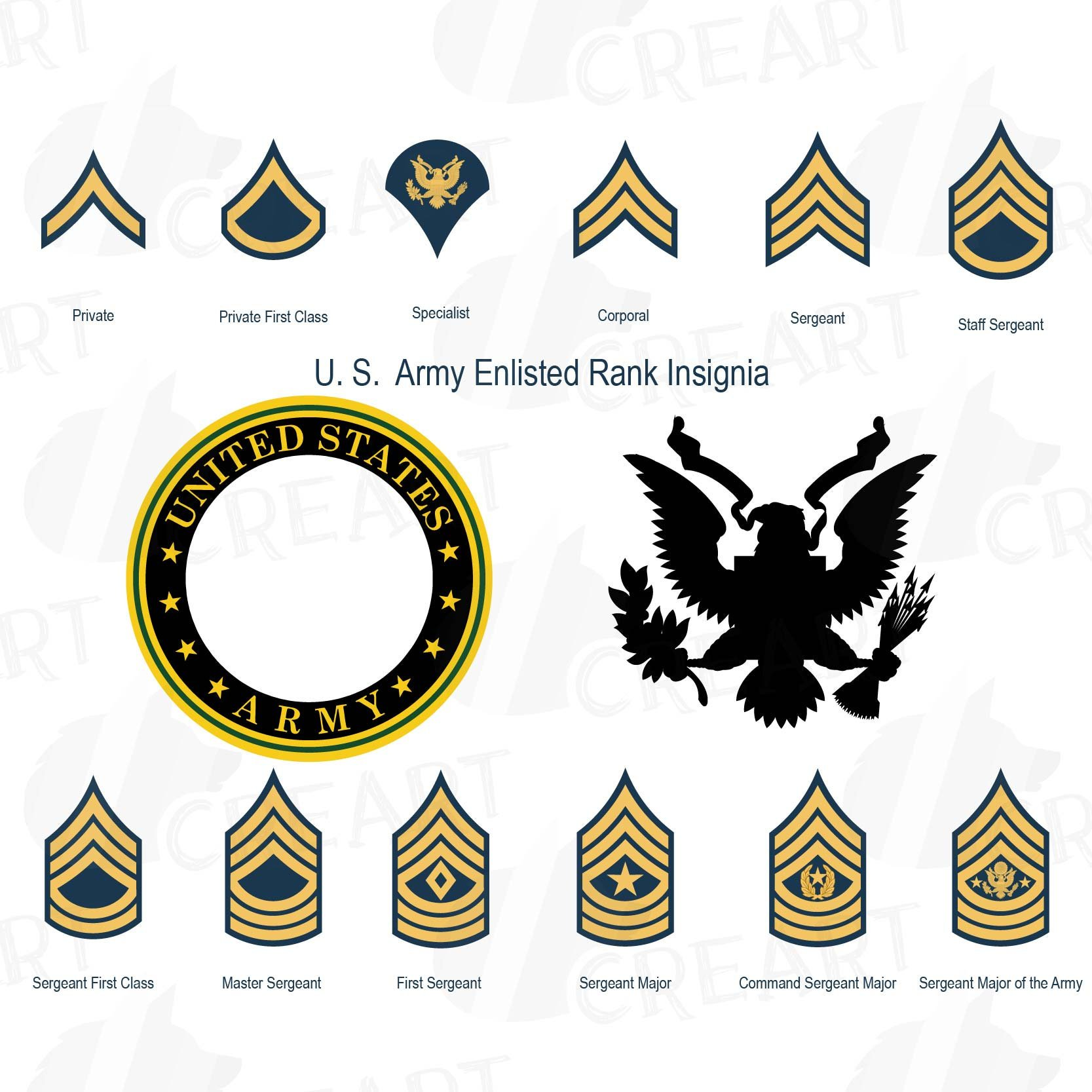 1667x1667 Us Army Enlisted Rank Insignia Collection, Us Army Frame Clip Art