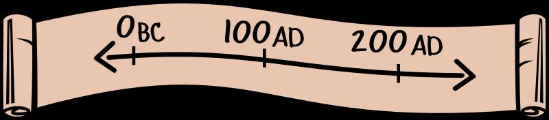 800x176 Timeline Clip Art Amp Look At Timeline Clip Art Clip Art Images