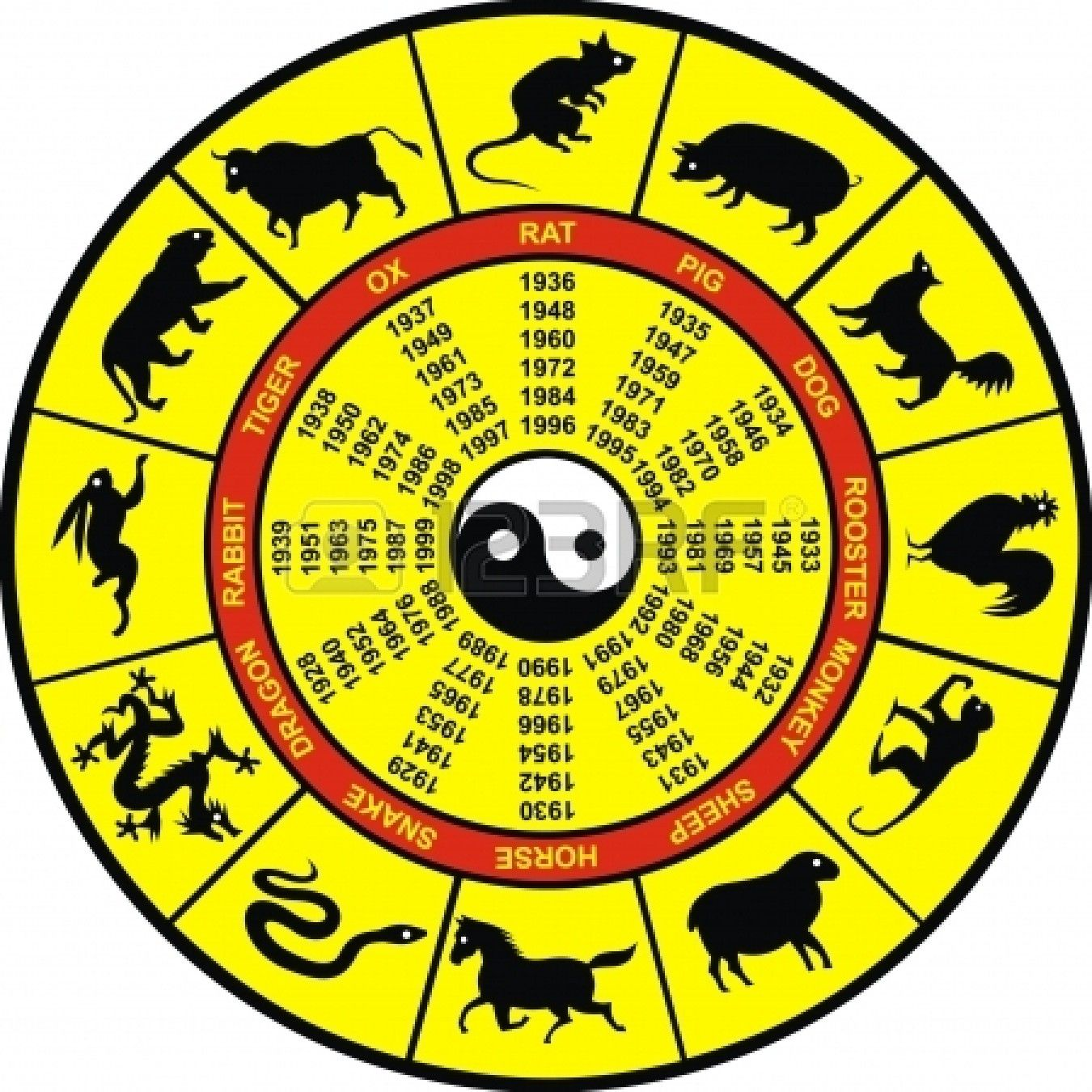 1350x1350 Chinese Zodiac Are Chinese Astrology Readings Be Better Chinese