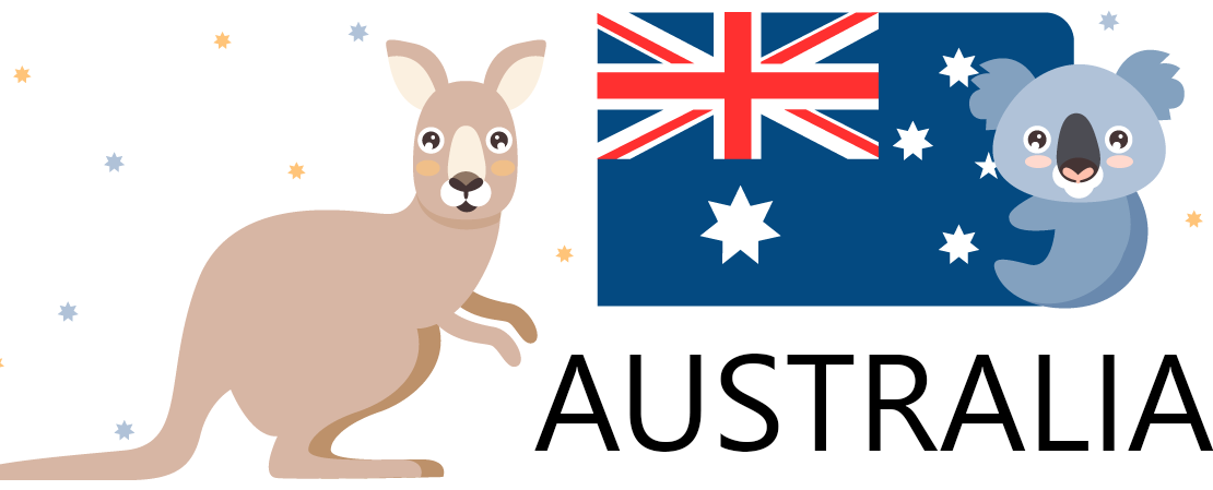 1110x449 Why Australia Favorite Study Destination Australian Immigration