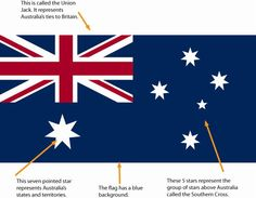 236x183 Free Online Australian Flag Colouring Page