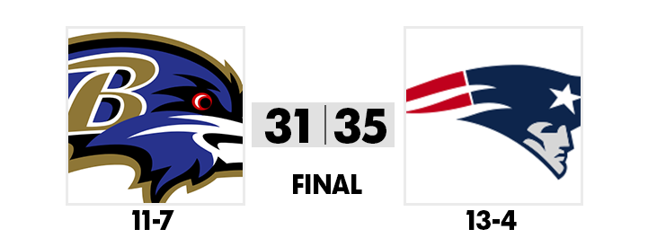 721x265 New England Headed To Afc Championship With Win Over Baltimore