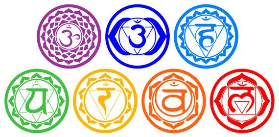 570x280 Chakras Decal Set Of 7 Chakras, Yoga And Daily Yoga