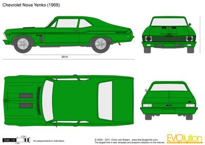 400x283 Chevrolet Nova Yenko Vector Drawing