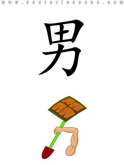 400x533 89 Best Chinese Characters Images On Chinese, Chinese