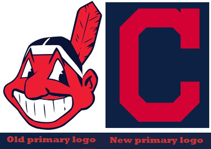 720x510 Cleveland Indians And Chief Wahoo
