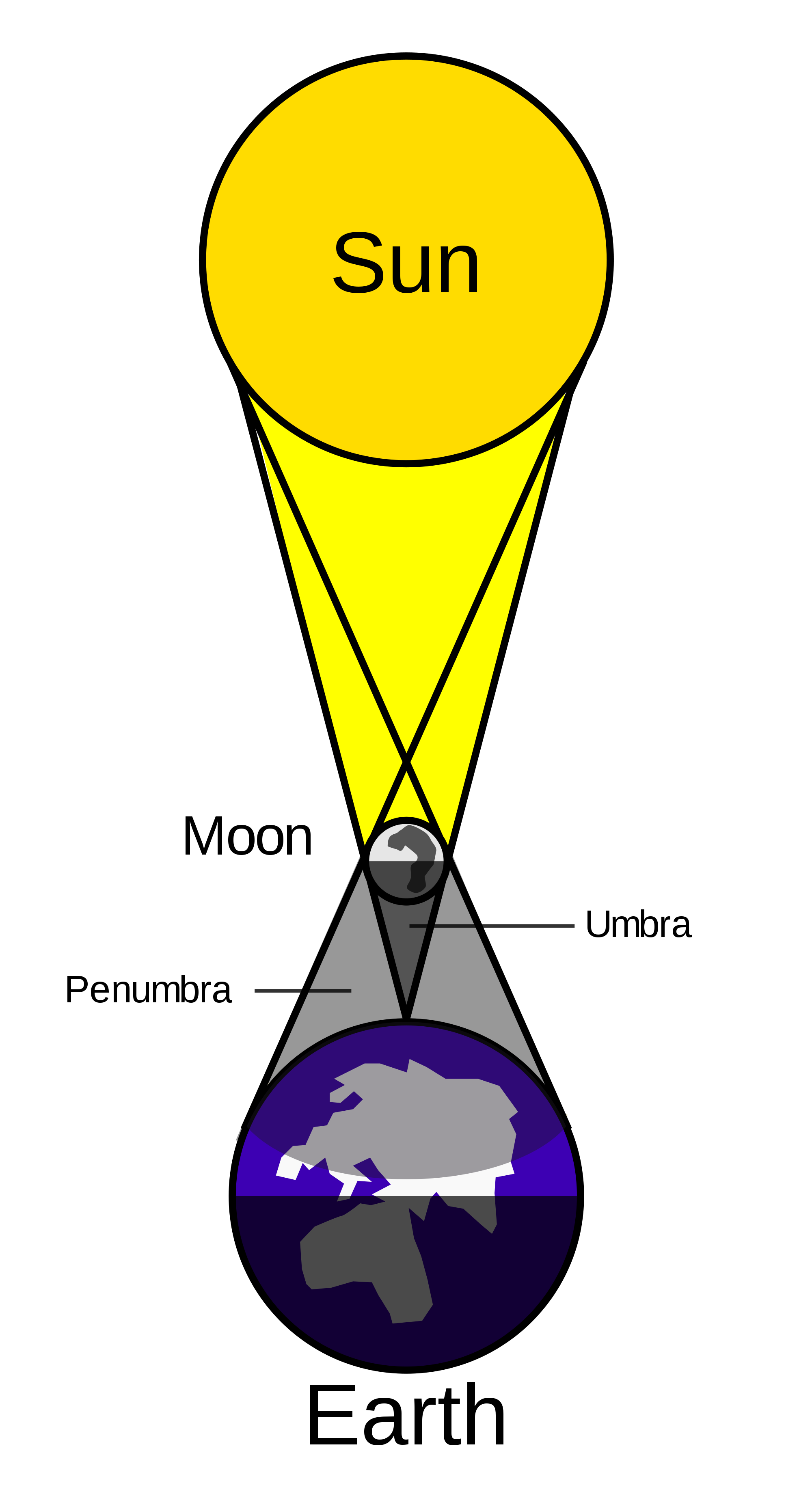 2000x3685 Solar Eclipse Moon Vision Products
