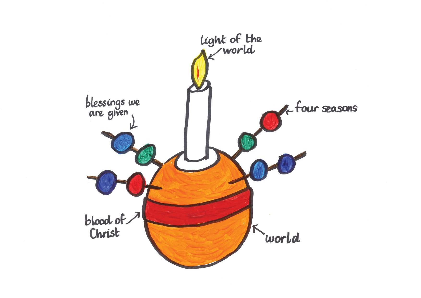 1754x1240 Clip Art Christingle Clip Art