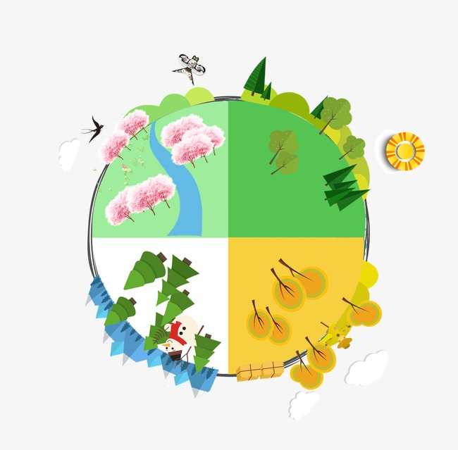 650x639 Earth's Seasons, Earth, Four Seasons, Four Png Image And Clipart