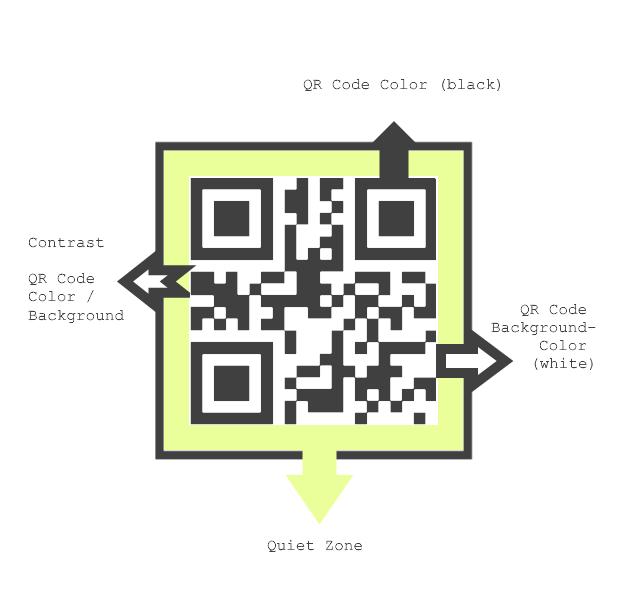 625x600 Create Designer Qr Codes With Logo