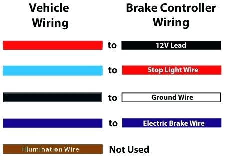 450x337 Aux Wire Color Code Amazing Agility Brake Controller Wiring