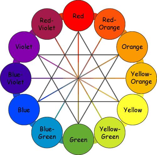 501x495 Elegant Paint Color Wheel Design Bohomarketblog.