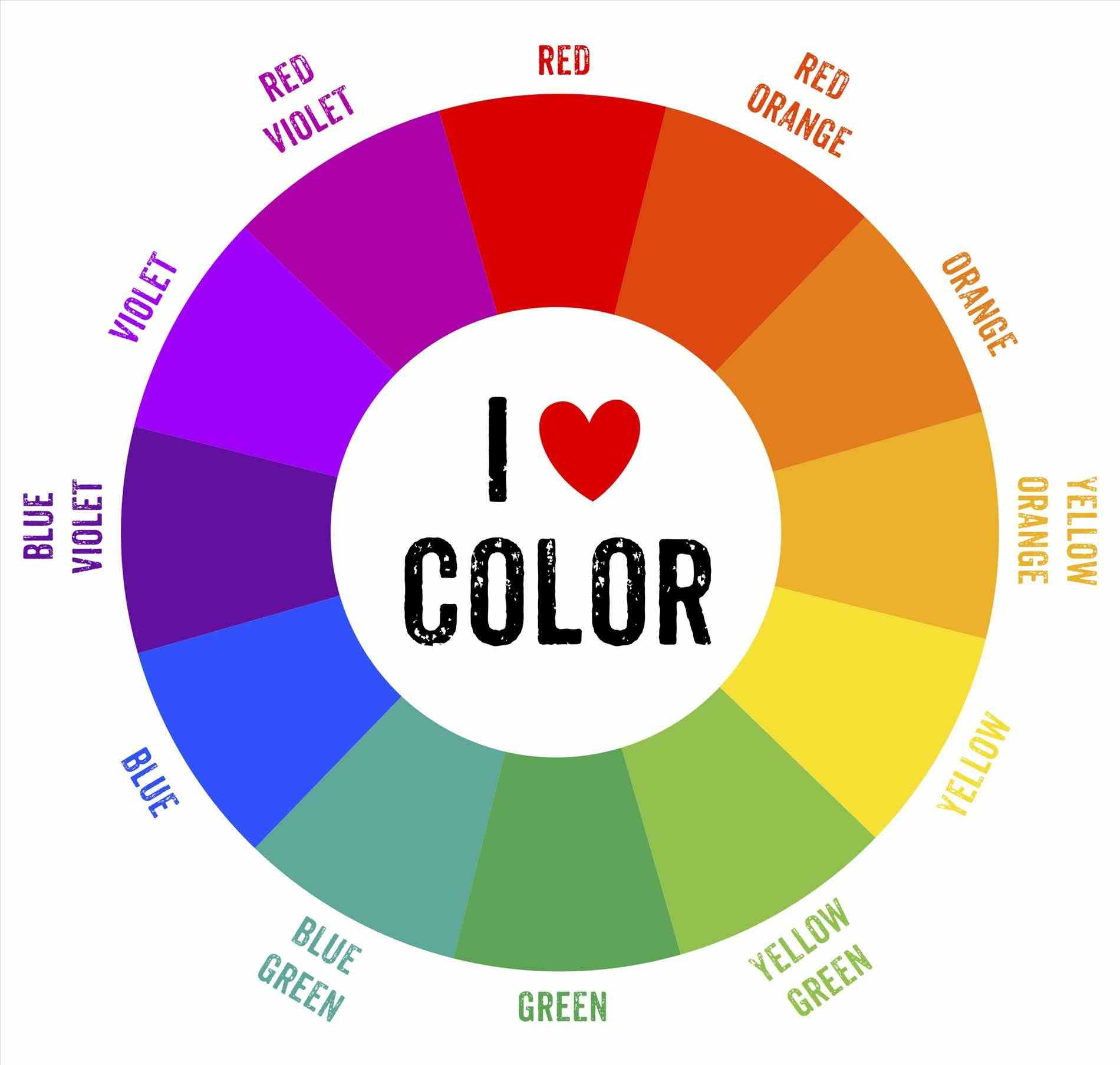 1900x1807 The Color Wheel For Kids