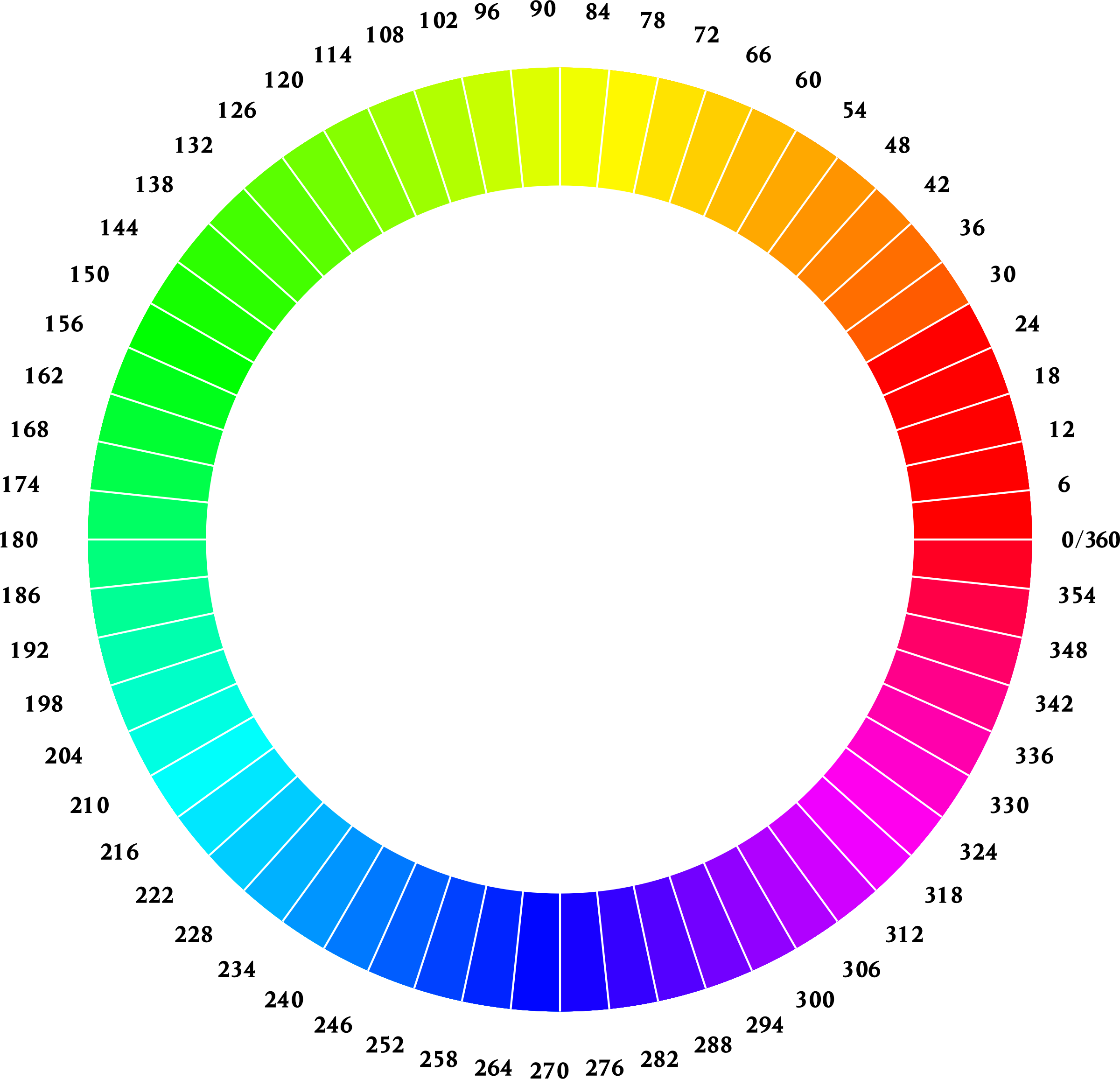 2400x2312 Chromatic Wheel 1 Icons Png