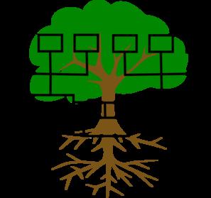 297x279 Family Tree Clip Art