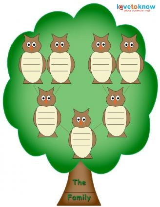328x425 French Family Tree Clipart