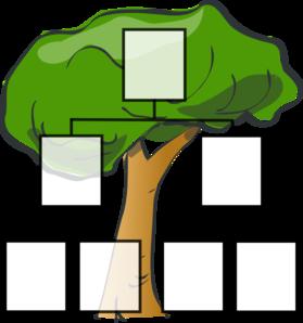 279x298 Blank Family Tree Clipart