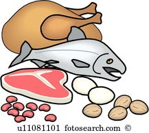 217x194 Food Groups Clipart Gallery Images)