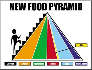 304x229 Clip Art Nutrition Food Pyramid Color I Abcteach