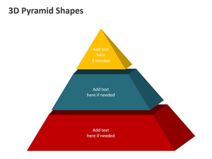 300x225 Clipart Of Food Pyramids Free Images