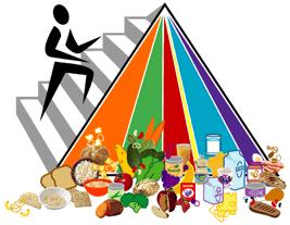 267x207 Food Pyramid Clip Art Clipart Panda