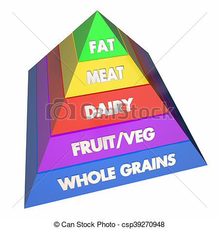 450x470 Food Group Pyramid Healthy Eating Diet 3d Illustration Drawing