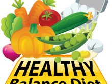 220x165 Good Nutrition Clipart Healthy Food Pyramid Clip Art Dromggptop