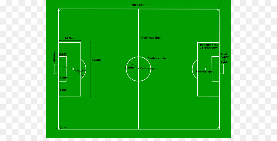 900x460 Football Pitch Athletics Field Clip Art
