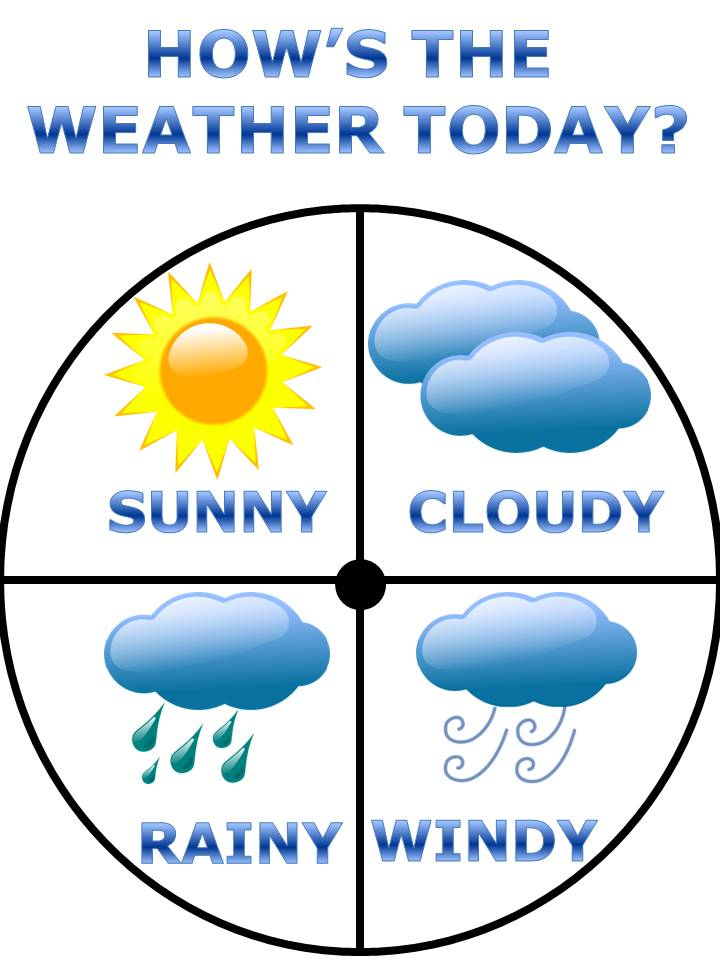 720x960 Weather Clipart For Kids