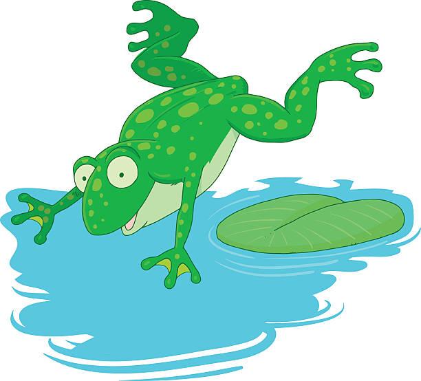 612x554 Grand Lily Pad Clipart Clip Art Cartoon Frog On Lilypad B W I