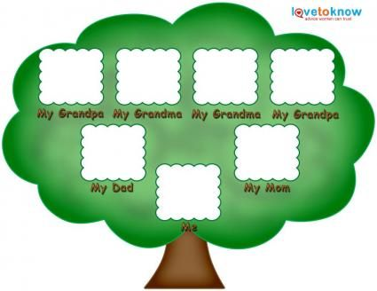 425x328 Gorgeous Design Family Tree Clip Art Templates For Christmas Fun