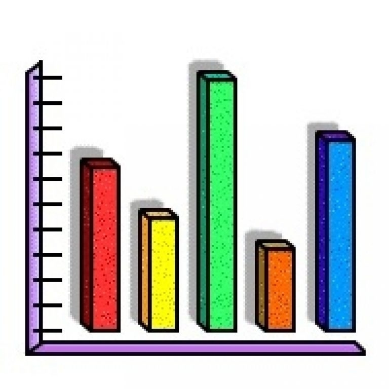 768x768 Bar Graph Clipart Printables And Menu