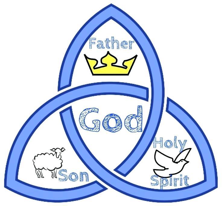 736x686 Holy Trinity Images Clip Art Holy Trinity Guardians Clip Art