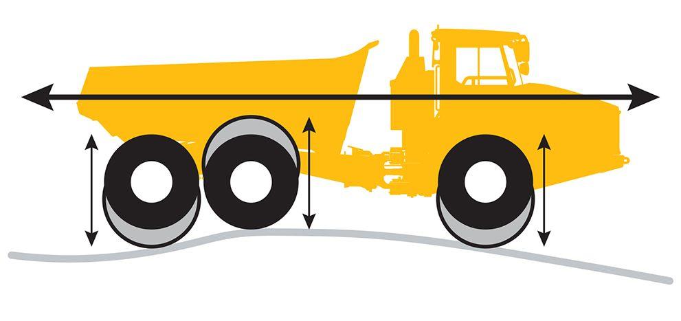 991x467 Articulated Dump Trucks John Deere Us