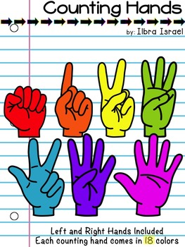 263x350 Counting Fingers Clip Art (Rainbow Colors) By Ilbra Israel Tpt