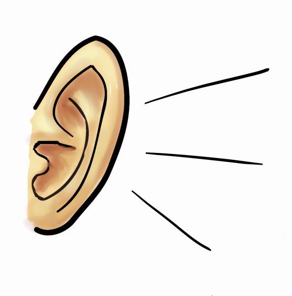 593x600 Listening Ears Clipart Cartoon Listening Ears Clipart Clip Art Bay
