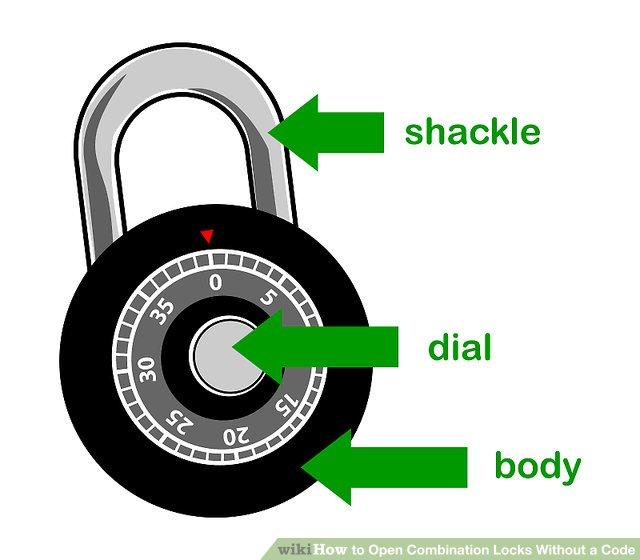 640x560 Lock Clipart Combo Lock