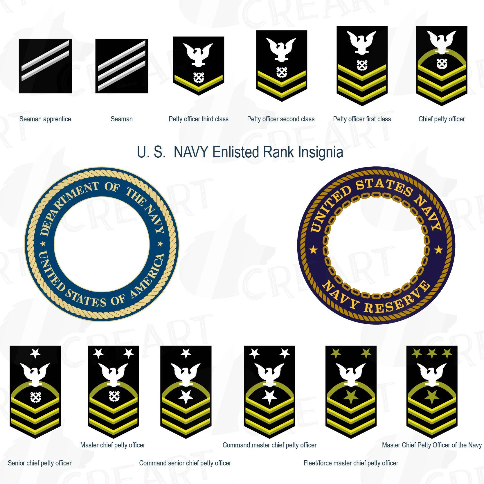 1667x1667 United States Navy Frame And Ranks, Usn Navy Ranks Insignia Clip