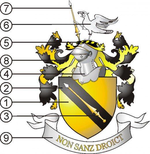 520x533 Heraldry