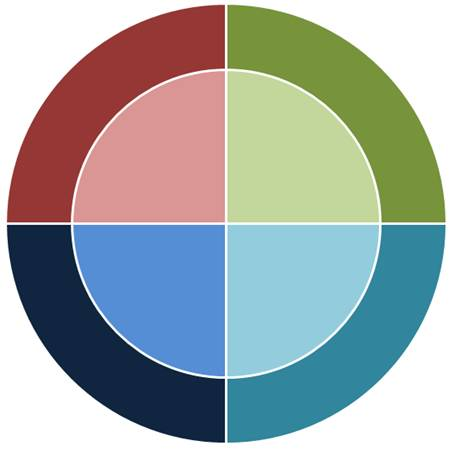 450x452 4 Simple Steps To Create This Powerpoint Wheel Diagram