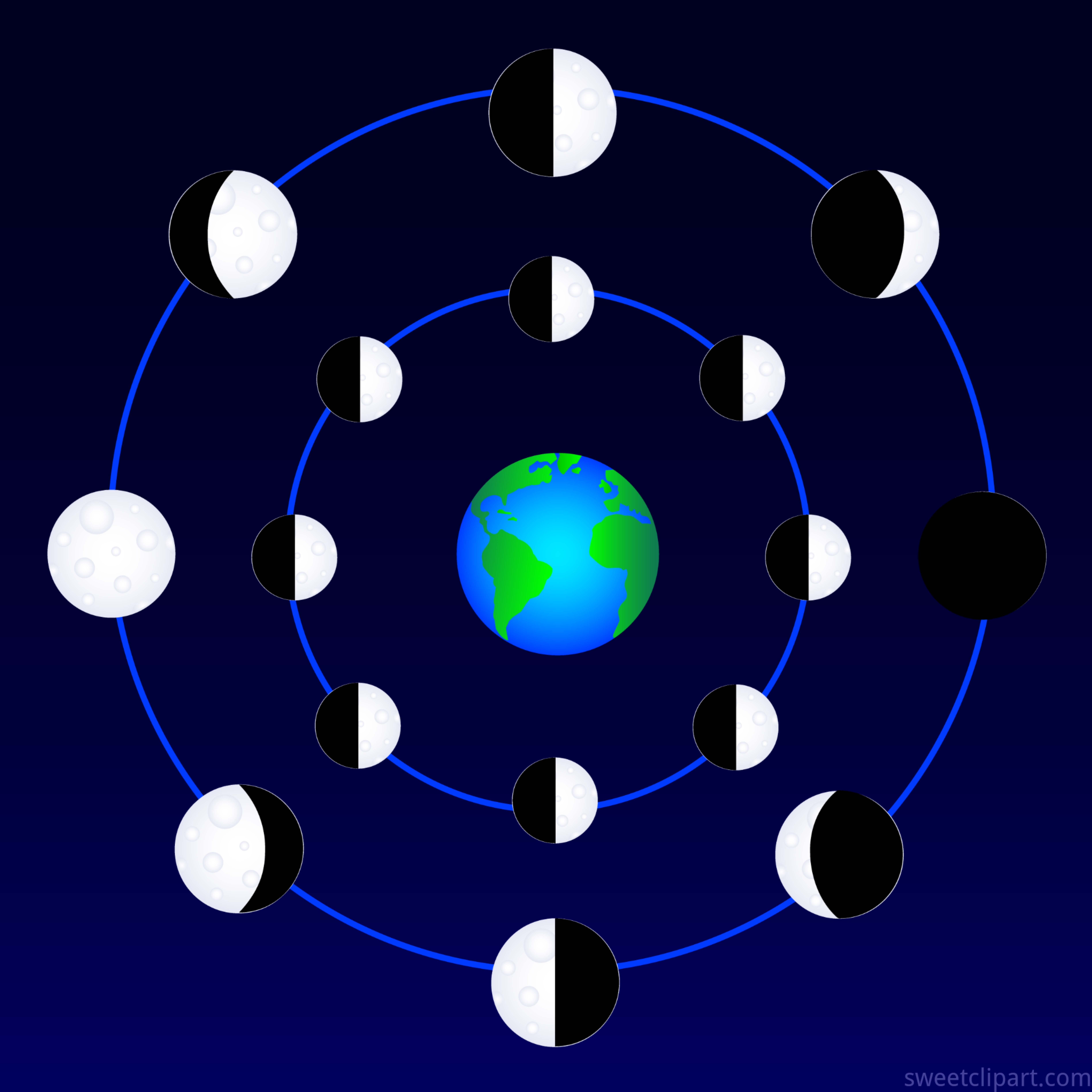 7593x7593 Pretty Design Moon Phases Clipart Astronomy Icon Set Whole Cycle