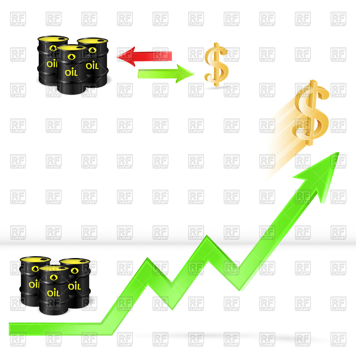 1200x1200 Oil Price Up, Oil And Dollar Exchange Rate Royalty Free Vector