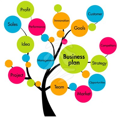 400x400 Free Clipart Business Business Clipart Office Business Plan