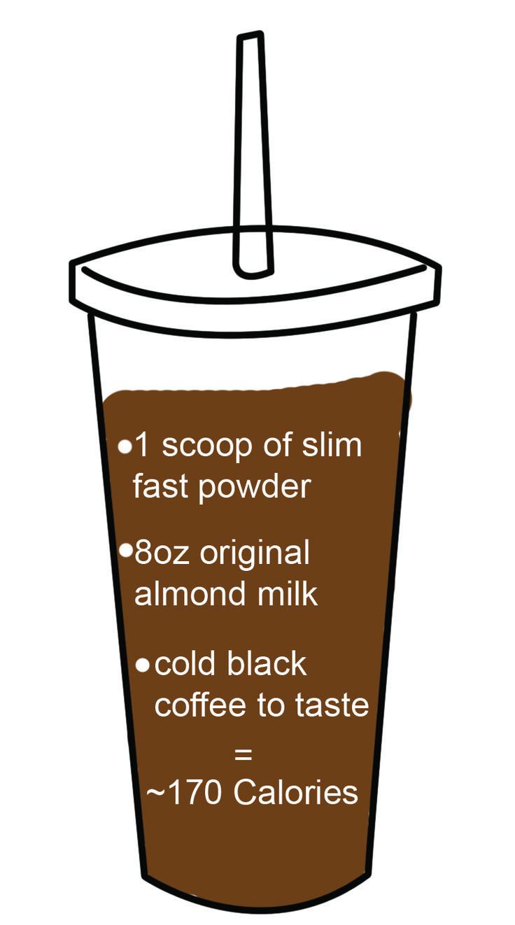 736x1322 Milkshake Clipart Protein Shake