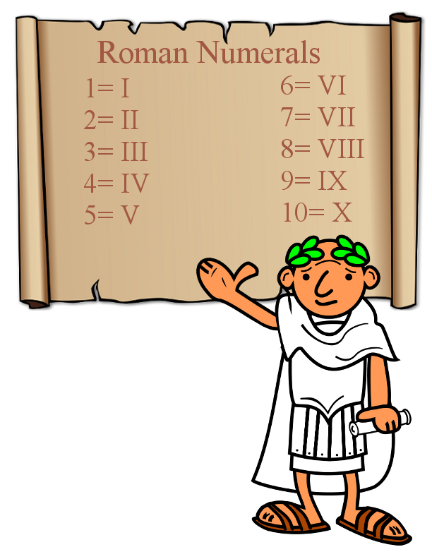 612x792 Clubhouse Academy Free Printable Roman Numerals Poster Chart